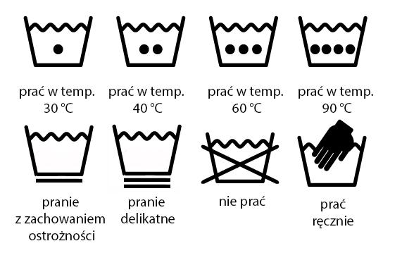 symbole na metkach oznaczenia pranie