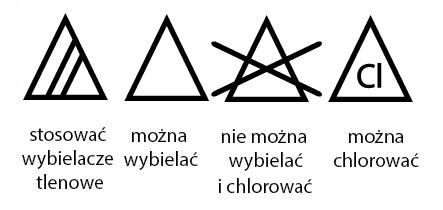 symbole na metkach oznaczenia wybielanie